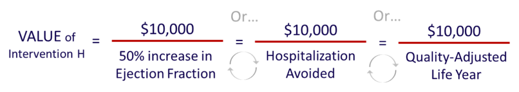 Value Vitals - Value of Intervention H - Costs divided by multiple potential benefits